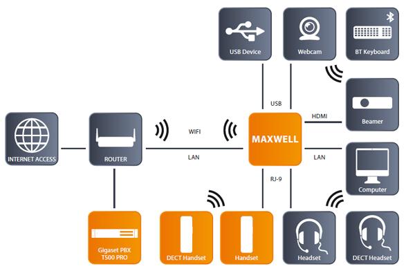 Gigaset-Maxwell-7