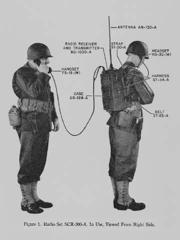 La technologie et les usages n'ont cessé d'être optimisés... passant du walkie-talkie ...