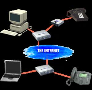 VOIP et Téléphonie sur IP